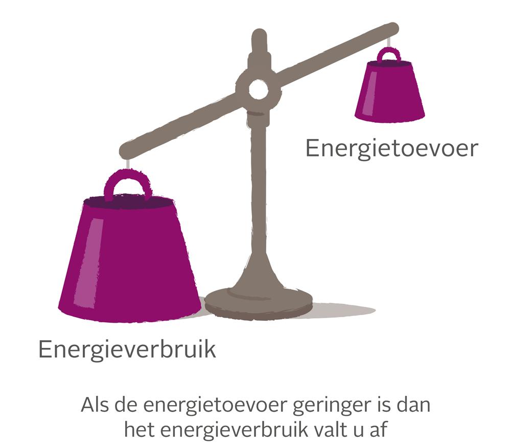 Waage NL